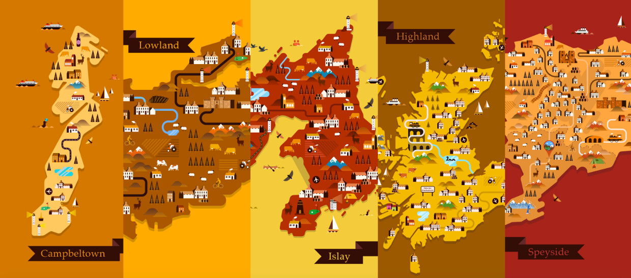 visitscotland whisky guide